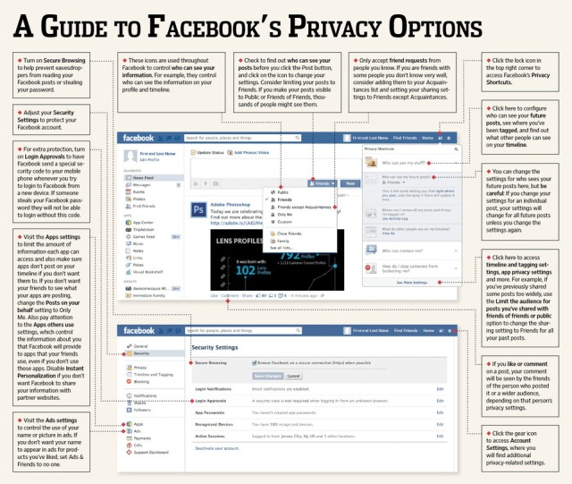 Facebook Privacy Settings- Wall Street Journal