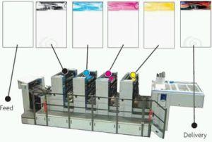 digital litho printer